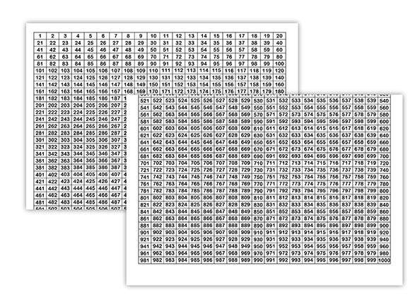 Числа від 1 до 1000 у таблиці